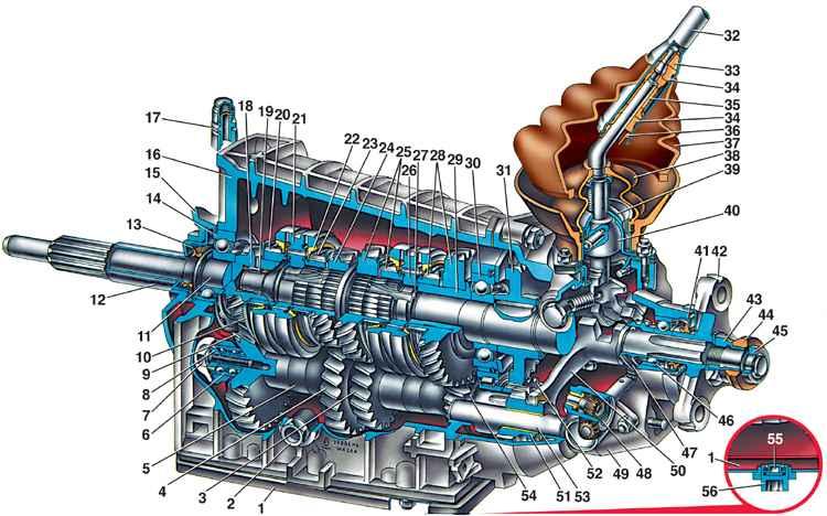 ВАЗ 2101 Коробка передач Жигули